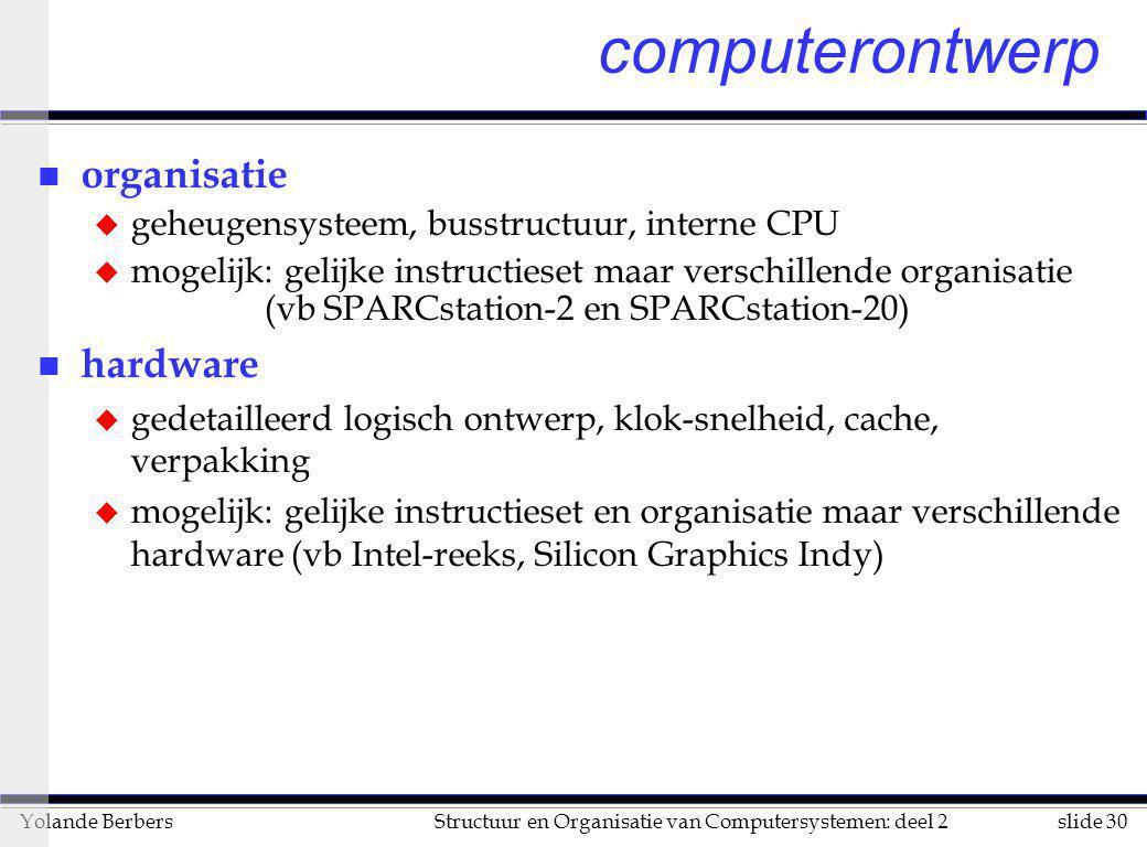 computerontwerp organisatie hardware