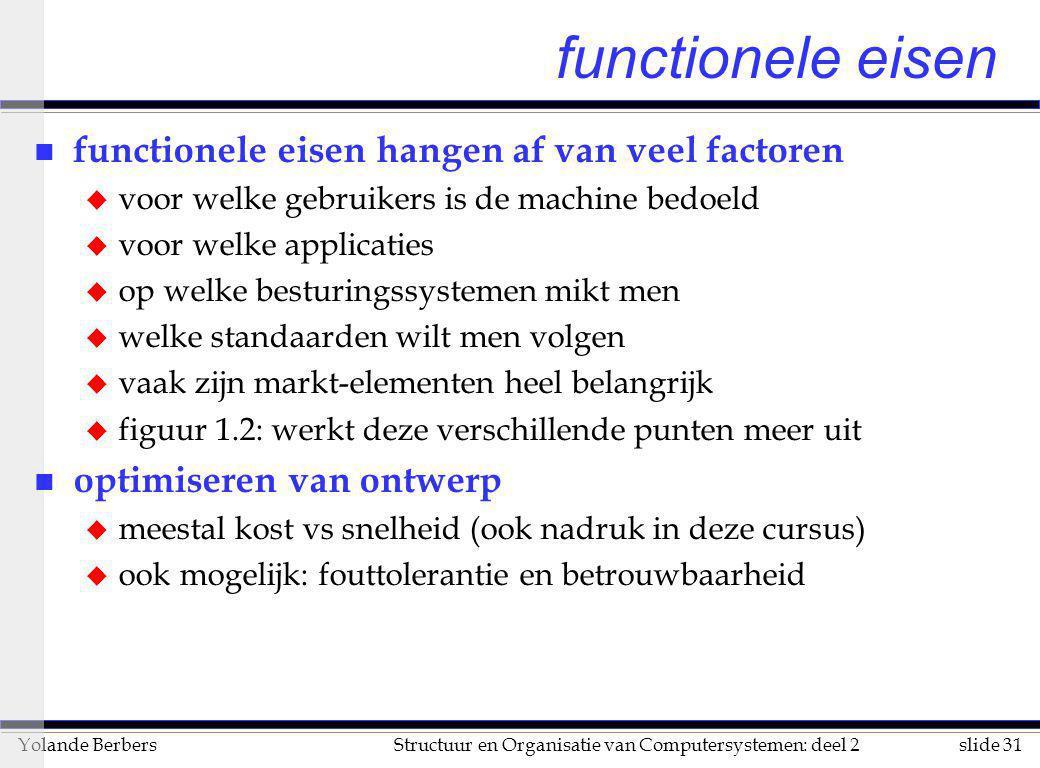 functionele eisen functionele eisen hangen af van veel factoren