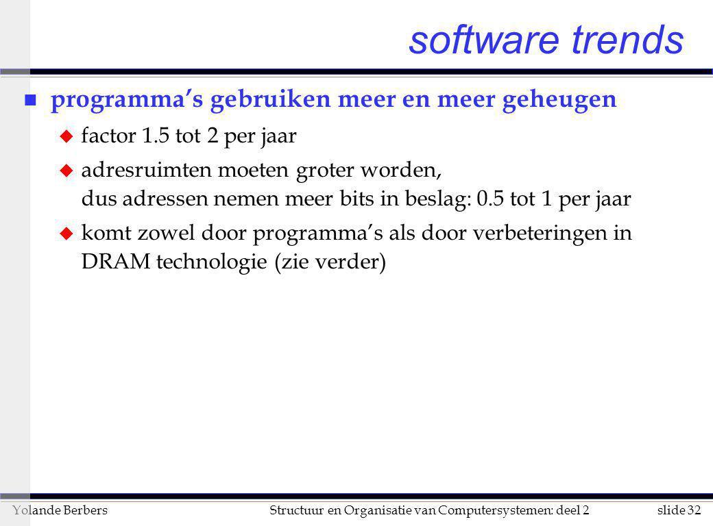 software trends programma's gebruiken meer en meer geheugen
