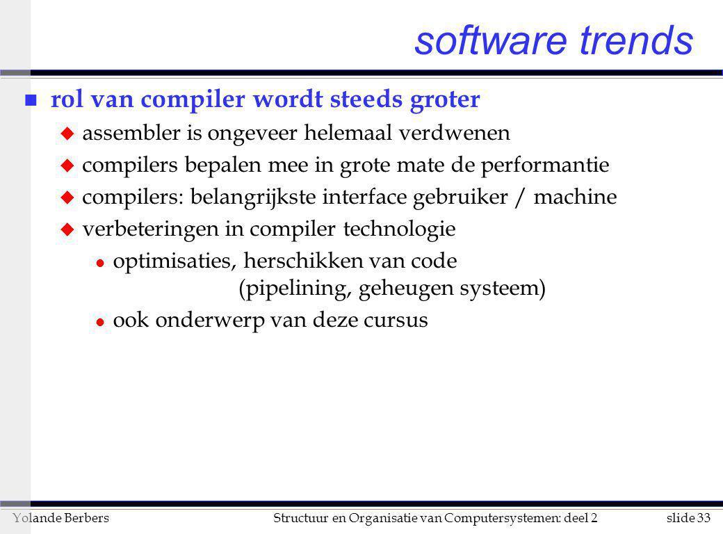 software trends rol van compiler wordt steeds groter