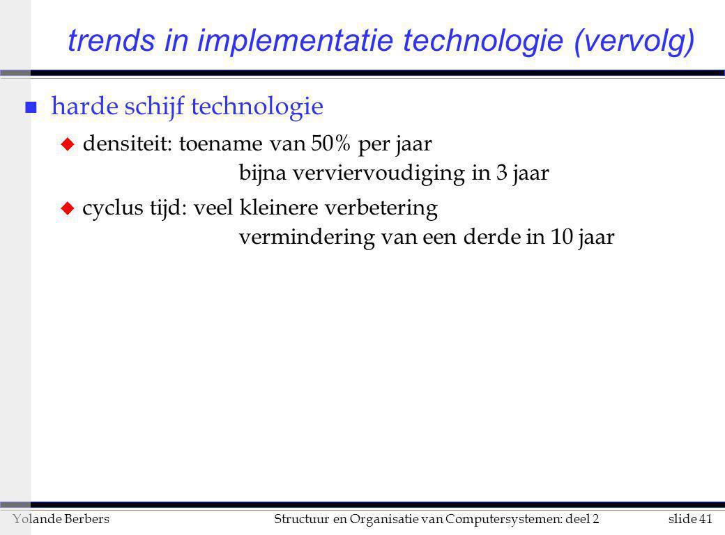 trends in implementatie technologie (vervolg)