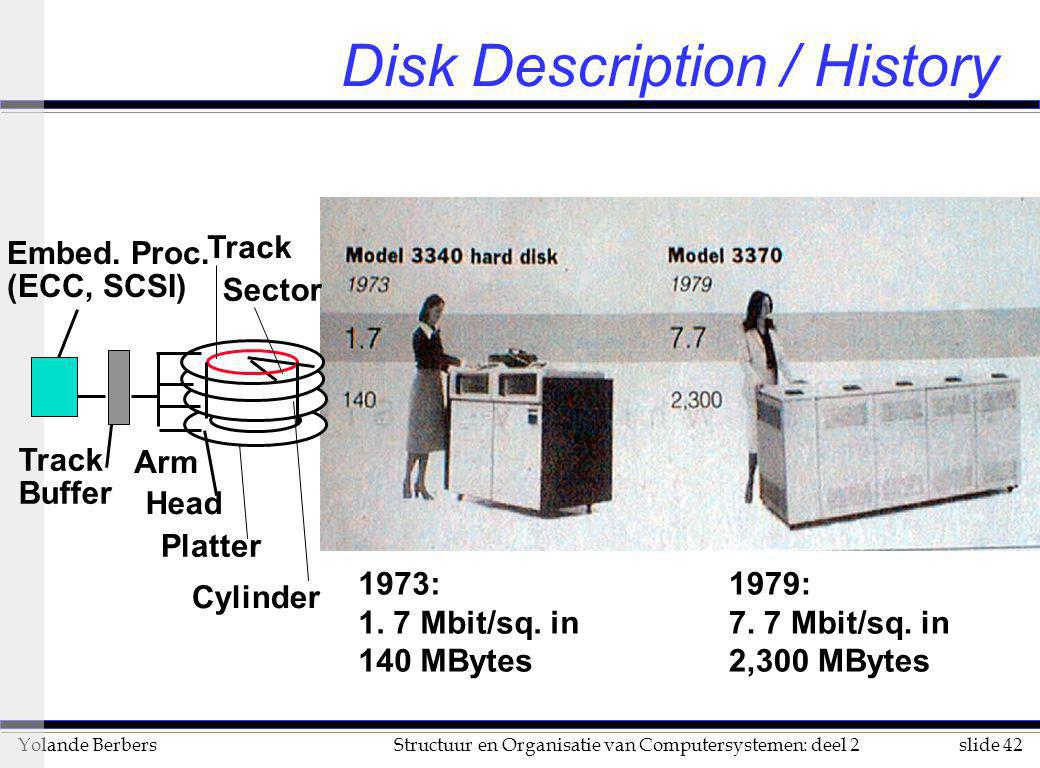Disk Description / History
