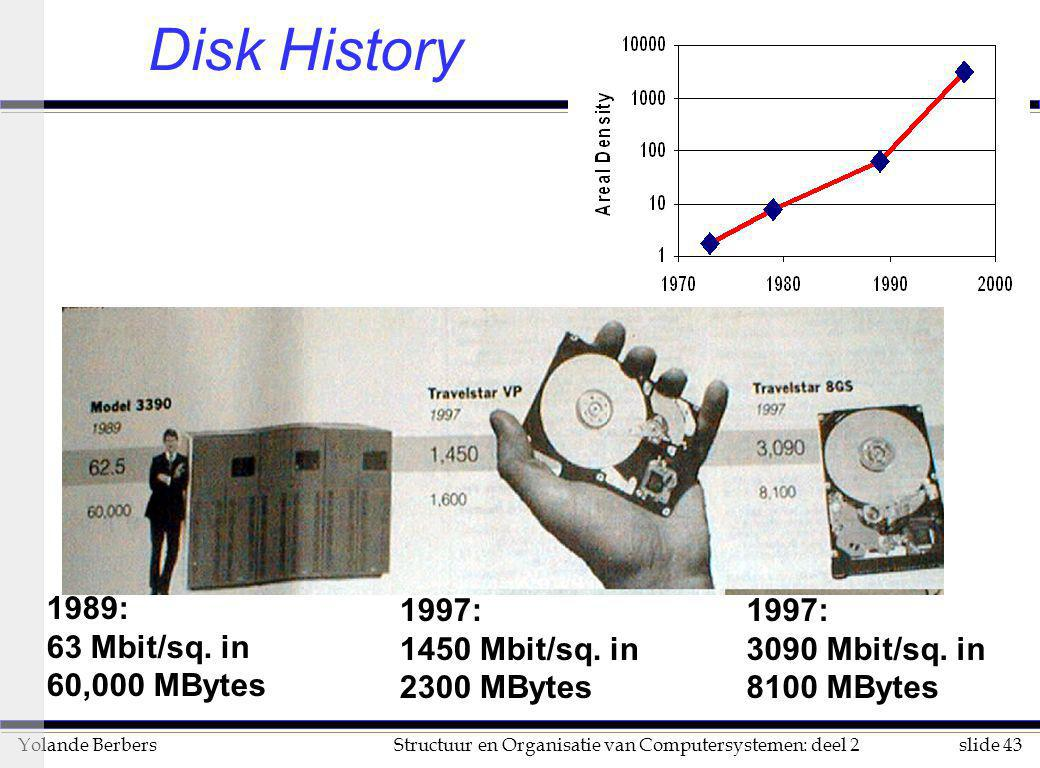 Disk History 1989: 63 Mbit/sq. in 60,000 MBytes 1997: 1450 Mbit/sq. in