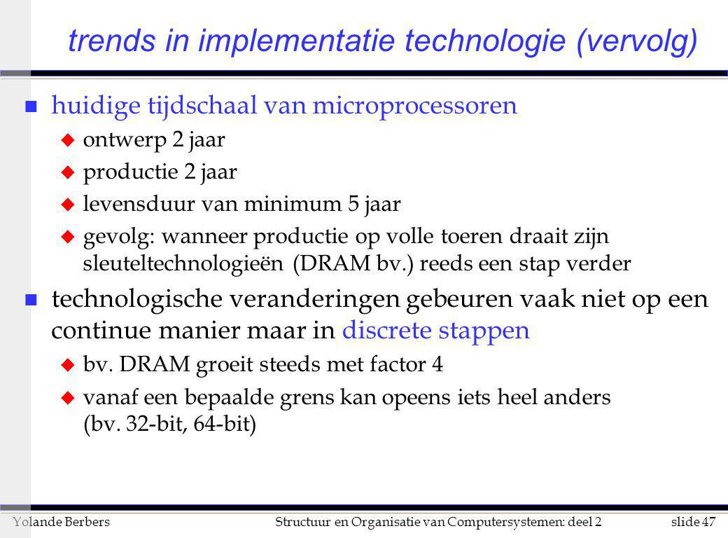 trends in implementatie technologie (vervolg)
