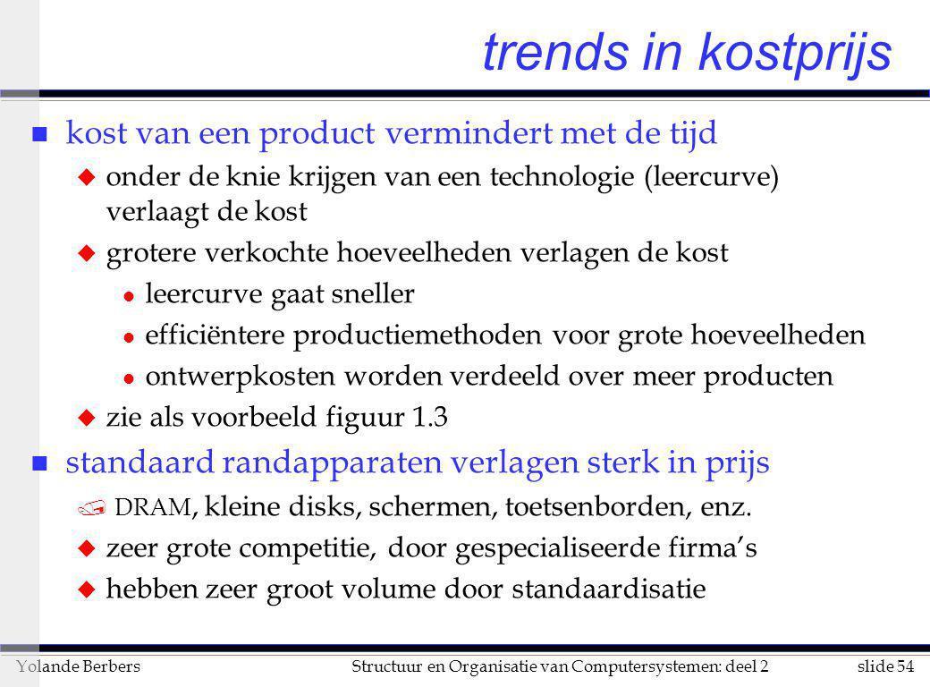 trends in kostprijs kost van een product vermindert met de tijd