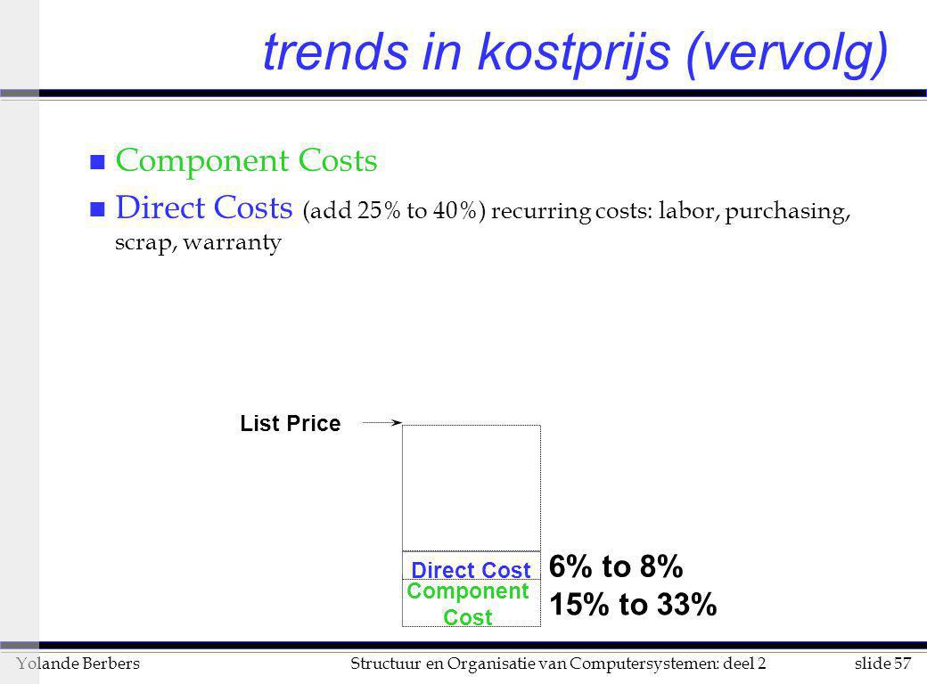 trends in kostprijs (vervolg)