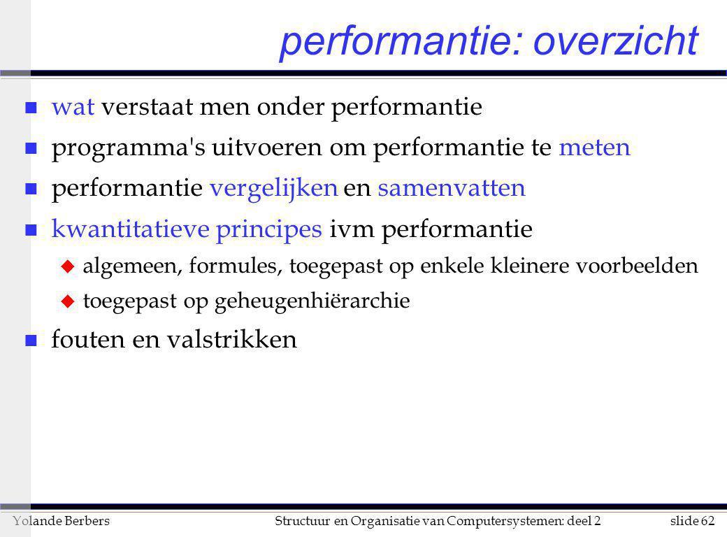 performantie: overzicht