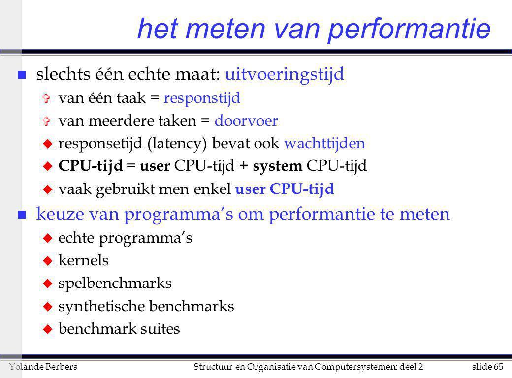 het meten van performantie