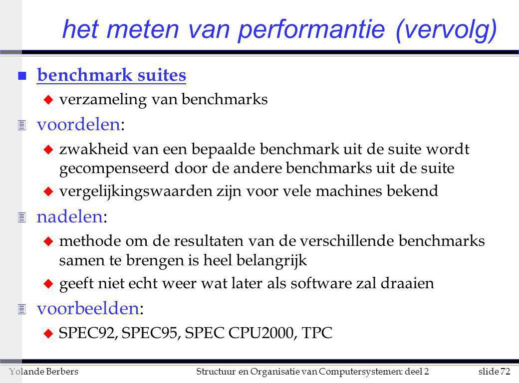 het meten van performantie (vervolg)