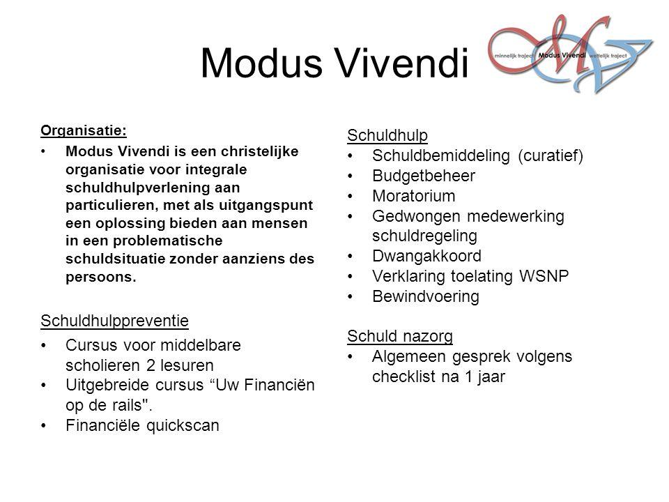 Modus Vivendi Schuldhulp Schuldbemiddeling (curatief) Budgetbeheer