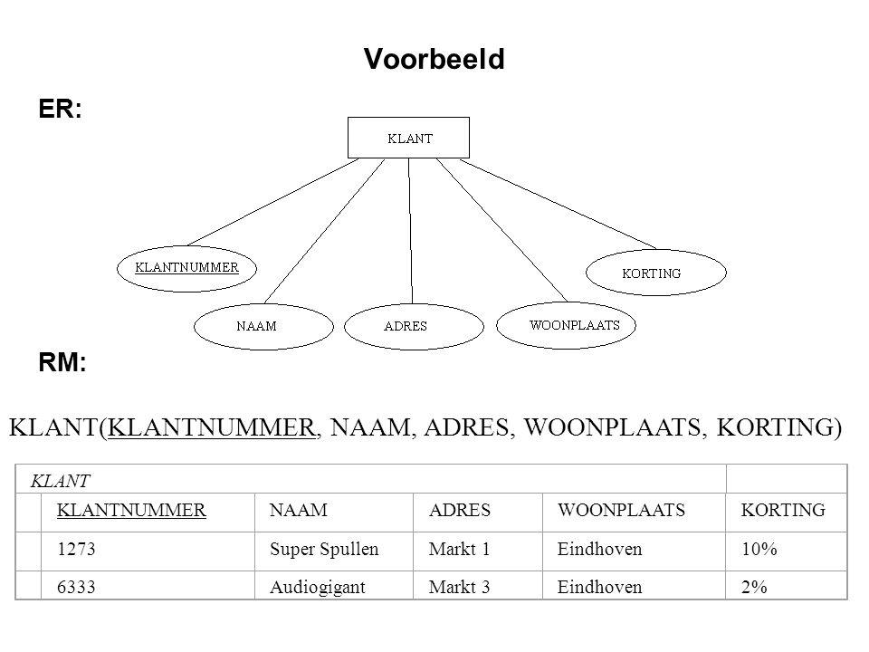 Voorbeeld ER: RM: KLANT(KLANTNUMMER, NAAM, ADRES, WOONPLAATS, KORTING)