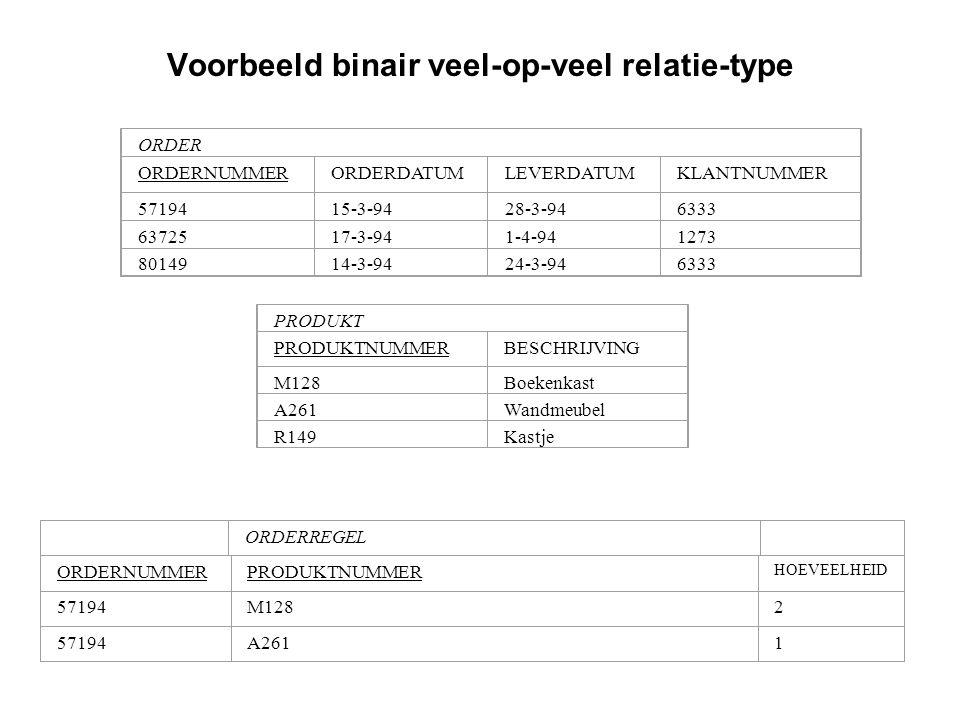 Voorbeeld binair veel-op-veel relatie-type