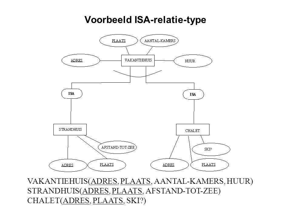 Voorbeeld ISA-relatie-type