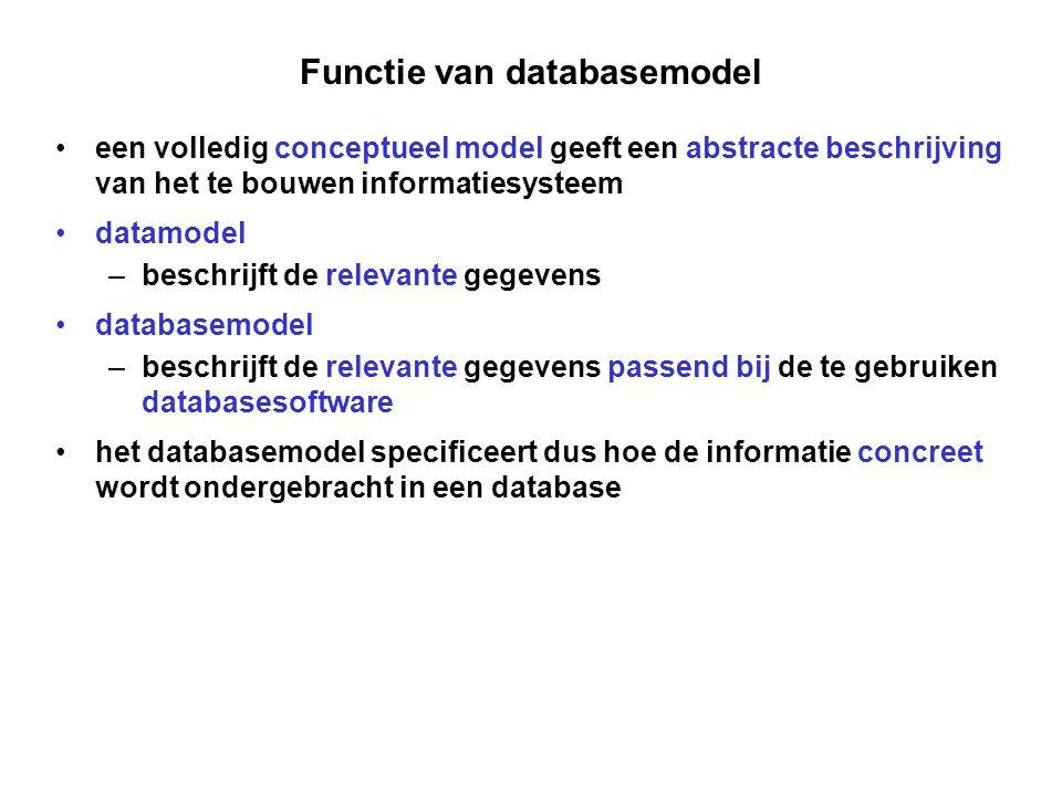 Functie van databasemodel