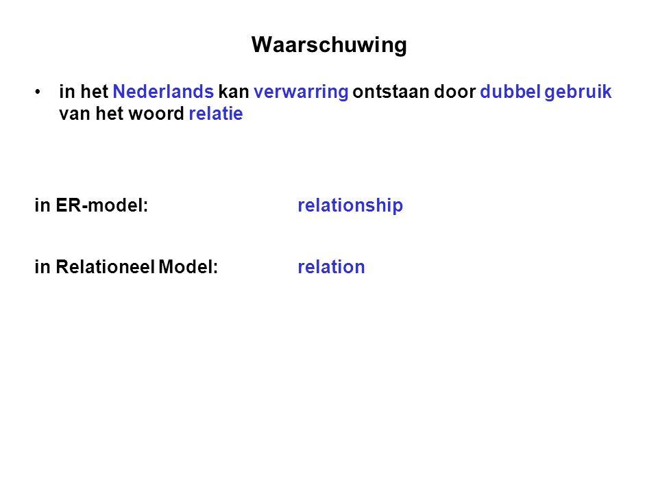 Waarschuwing in het Nederlands kan verwarring ontstaan door dubbel gebruik van het woord relatie.