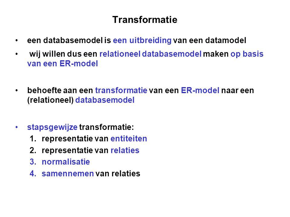 Transformatie een databasemodel is een uitbreiding van een datamodel