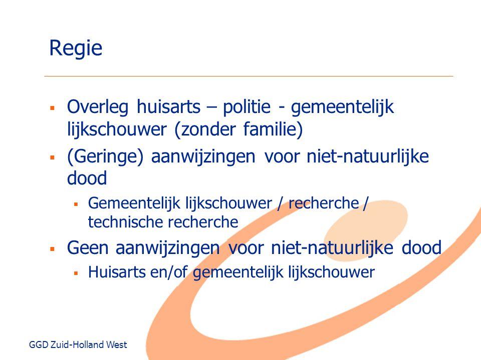 Regie Overleg huisarts – politie - gemeentelijk lijkschouwer (zonder familie) (Geringe) aanwijzingen voor niet-natuurlijke dood.
