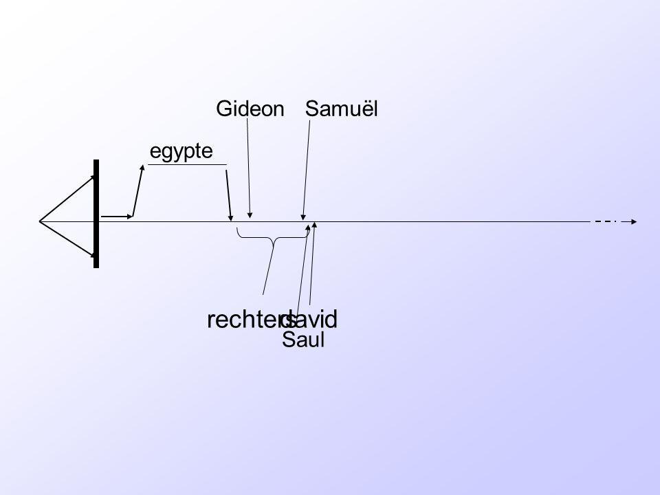Gideon Samuël egypte rechters david Saul
