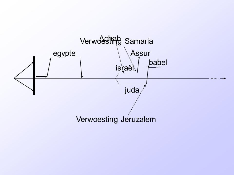 Achab Verwoesting Samaria egypte Assur babel israël juda Verwoesting Jeruzalem