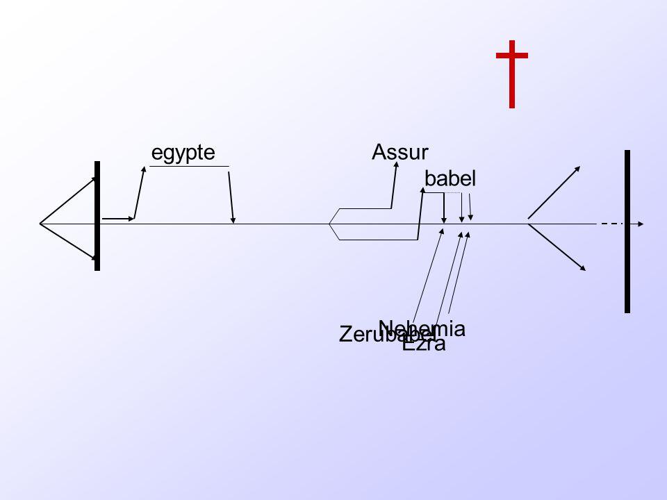 egypte Assur babel Nehemia Zerubabel Ezra