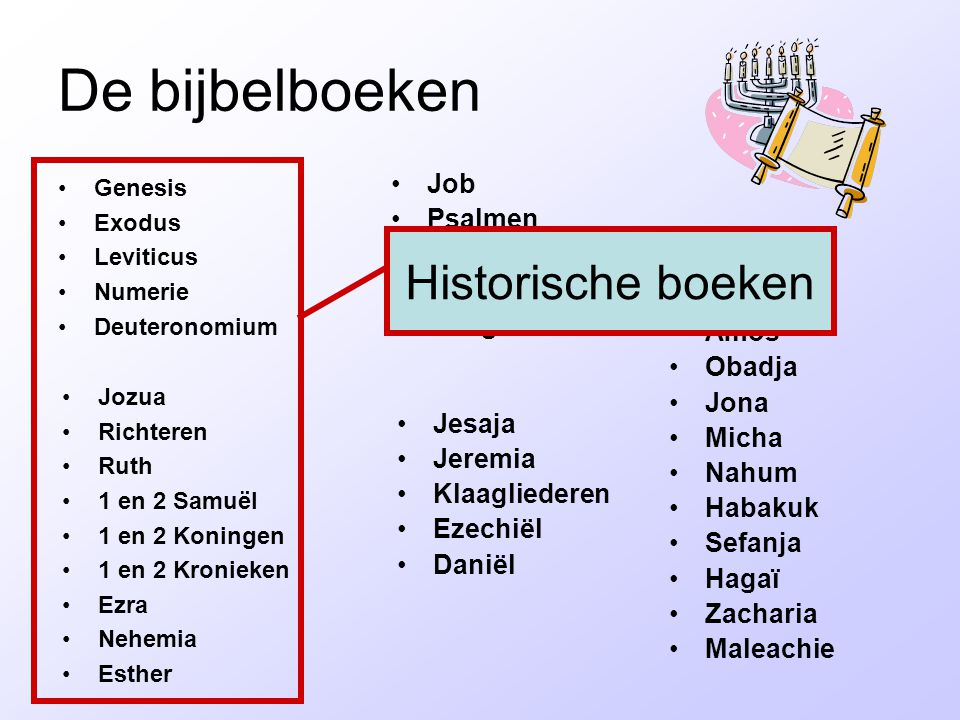 De bijbelboeken Historische boeken Job Psalmen Spreuken Prediker
