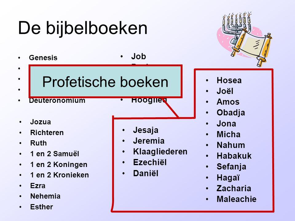 De bijbelboeken Profetische boeken Job Psalmen Spreuken Prediker