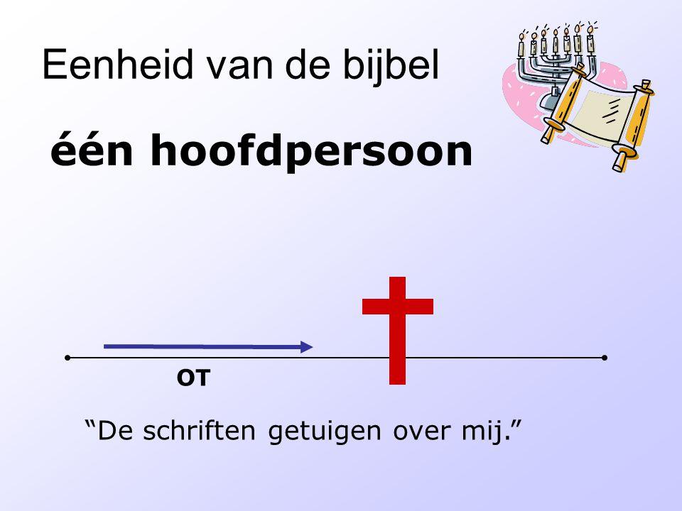 Eenheid van de bijbel één hoofdpersoon