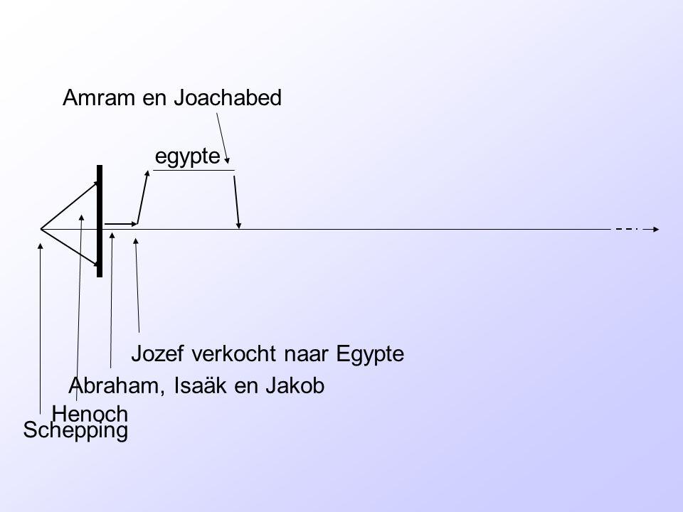Amram en Joachabed egypte Jozef verkocht naar Egypte Abraham, Isaäk en Jakob Henoch Schepping