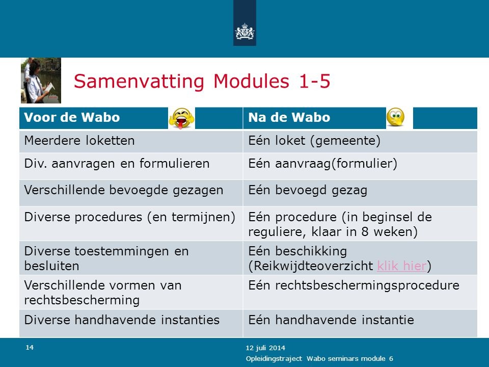 Samenvatting Modules 1-5
