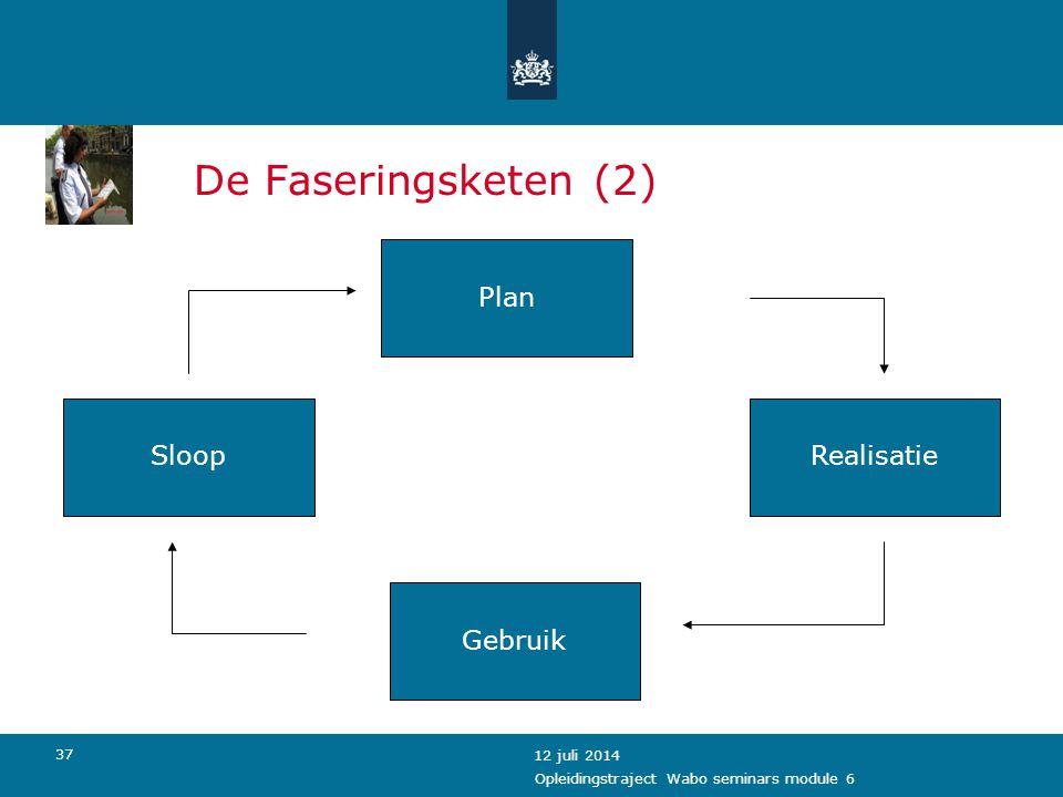 De Faseringsketen (2) Plan Sloop Realisatie Gebruik 4 april 2017