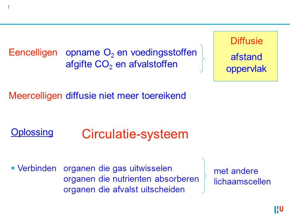 Circulatie-systeem Diffusie Eencelligen opname O2 en voedingsstoffen