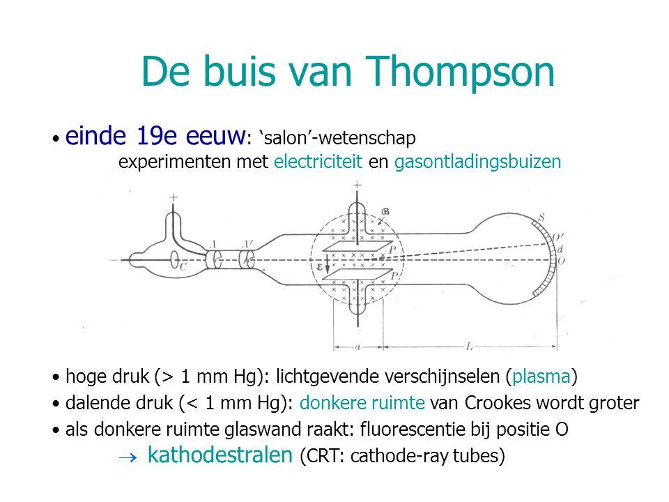 De buis van Thompson einde 19e eeuw: 'salon'-wetenschap experimenten met electriciteit en gasontladingsbuizen.