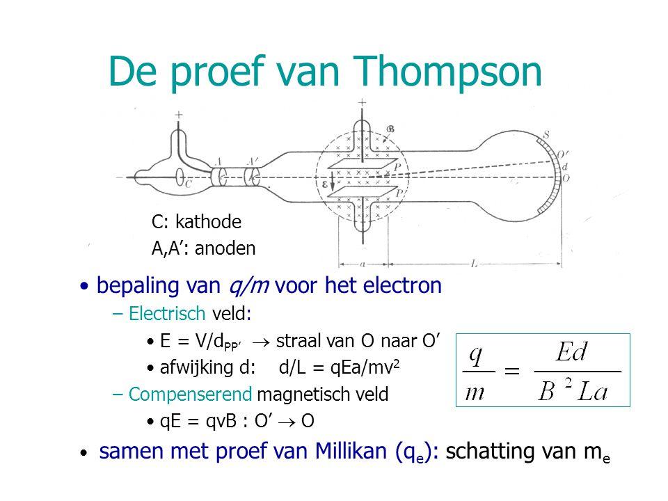 De proef van Thompson bepaling van q/m voor het electron C: kathode