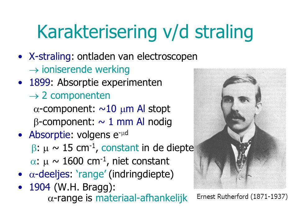 Karakterisering v/d straling
