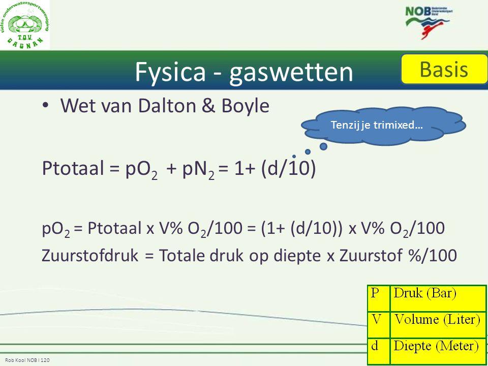 Fysica - gaswetten Basis Wet van Dalton & Boyle