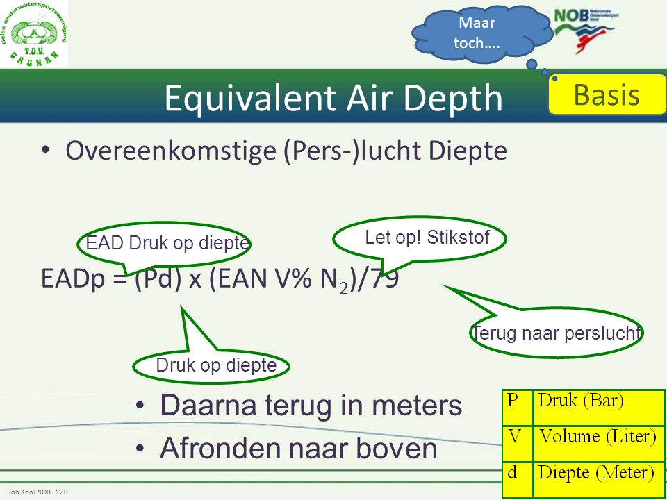 Equivalent Air Depth Basis Overeenkomstige (Pers-)lucht Diepte