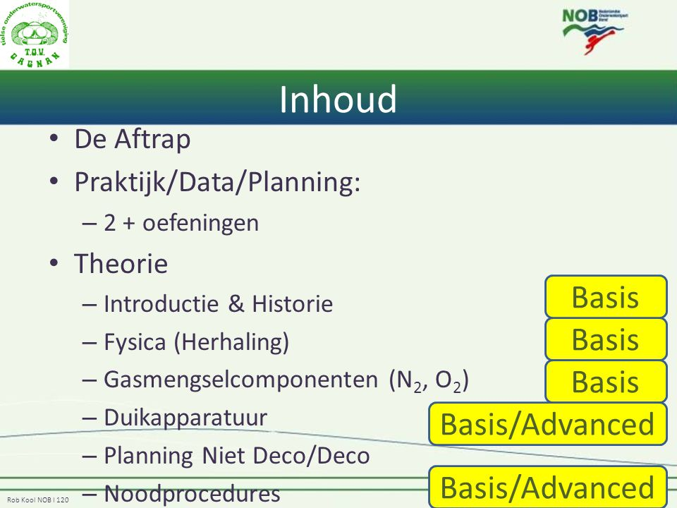 Inhoud Basis Basis Basis Basis/Advanced Basis/Advanced De Aftrap