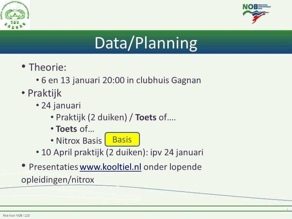 Data/Planning Theorie: