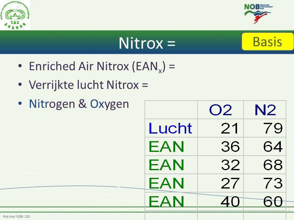 Nitrox = Basis Enriched Air Nitrox (EANx) = Verrijkte lucht Nitrox =