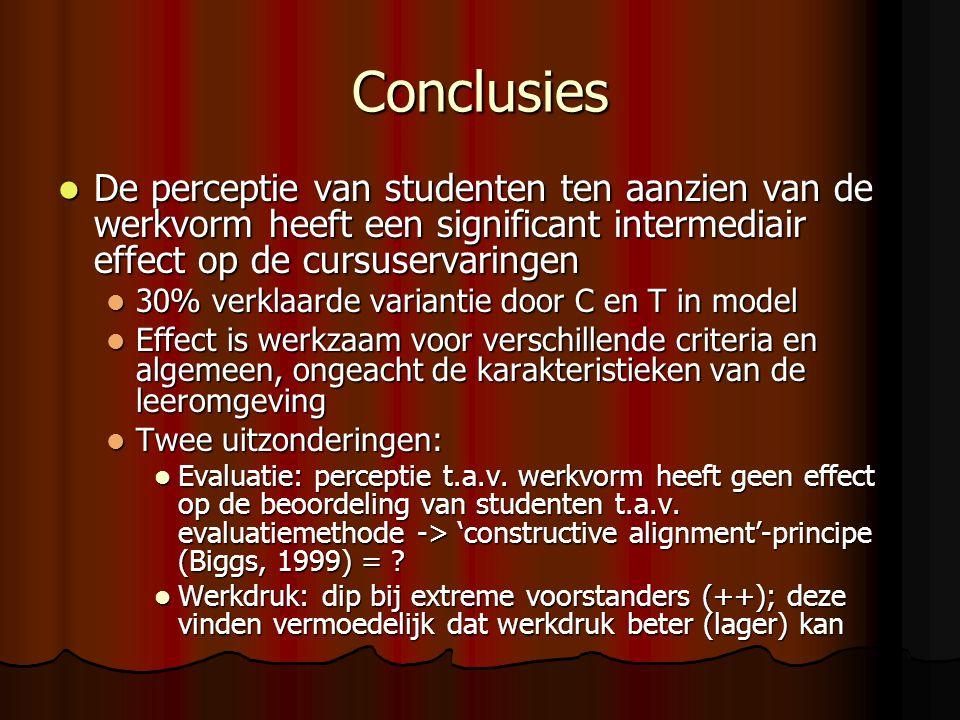 Conclusies De perceptie van studenten ten aanzien van de werkvorm heeft een significant intermediair effect op de cursuservaringen.
