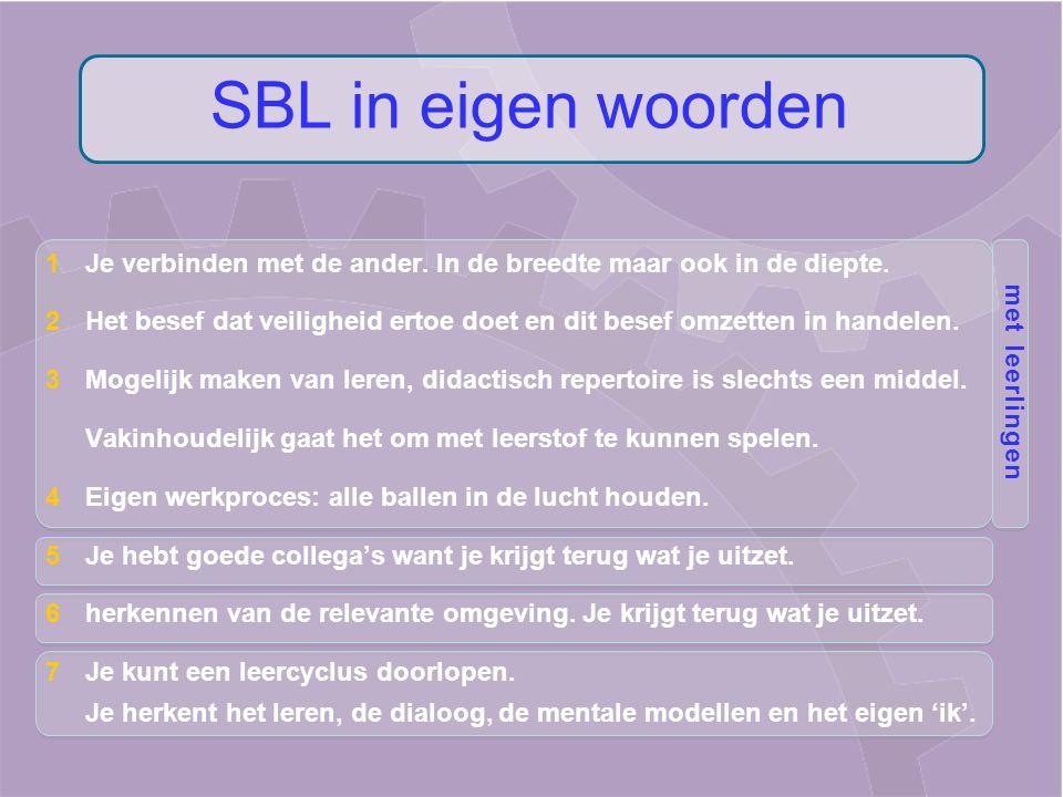 SBL in eigen woorden Je verbinden met de ander. In de breedte maar ook in de diepte.