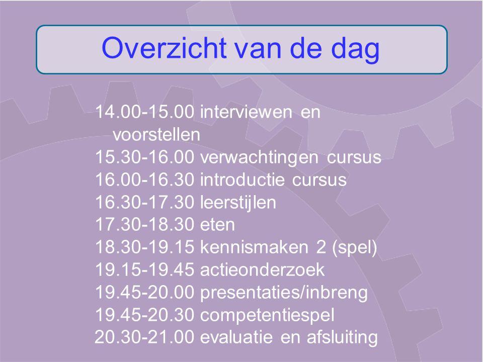Overzicht van de dag 14.00-15.00 interviewen en voorstellen