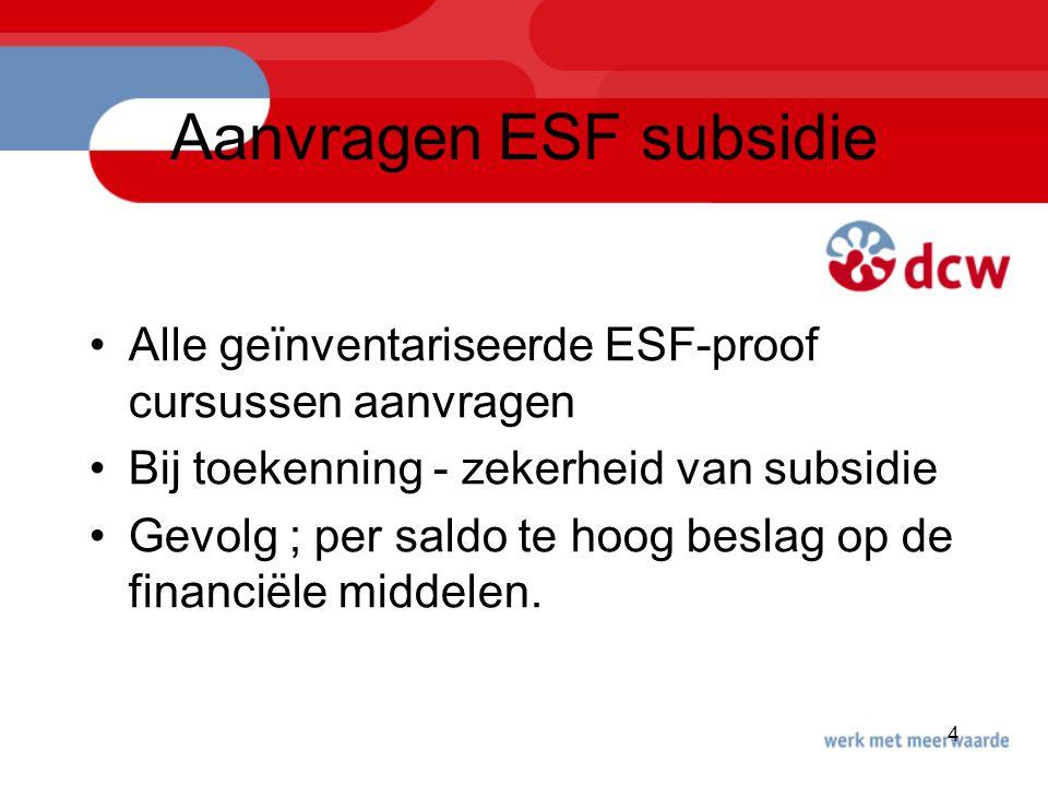 Aanvragen ESF subsidie
