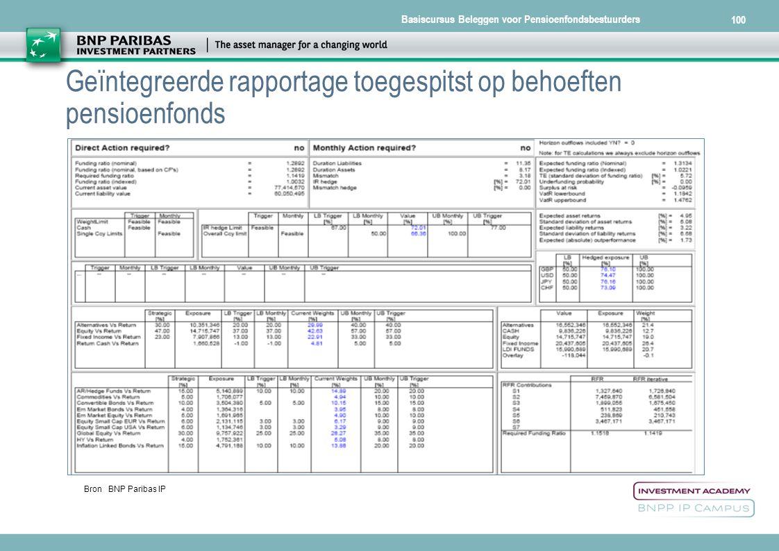 Geïntegreerde rapportage toegespitst op behoeften pensioenfonds