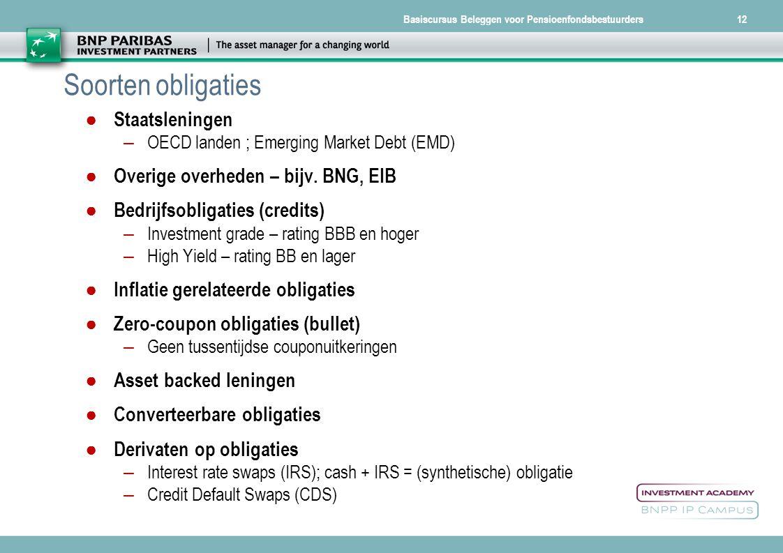 Soorten obligaties Staatsleningen Overige overheden – bijv. BNG, EIB