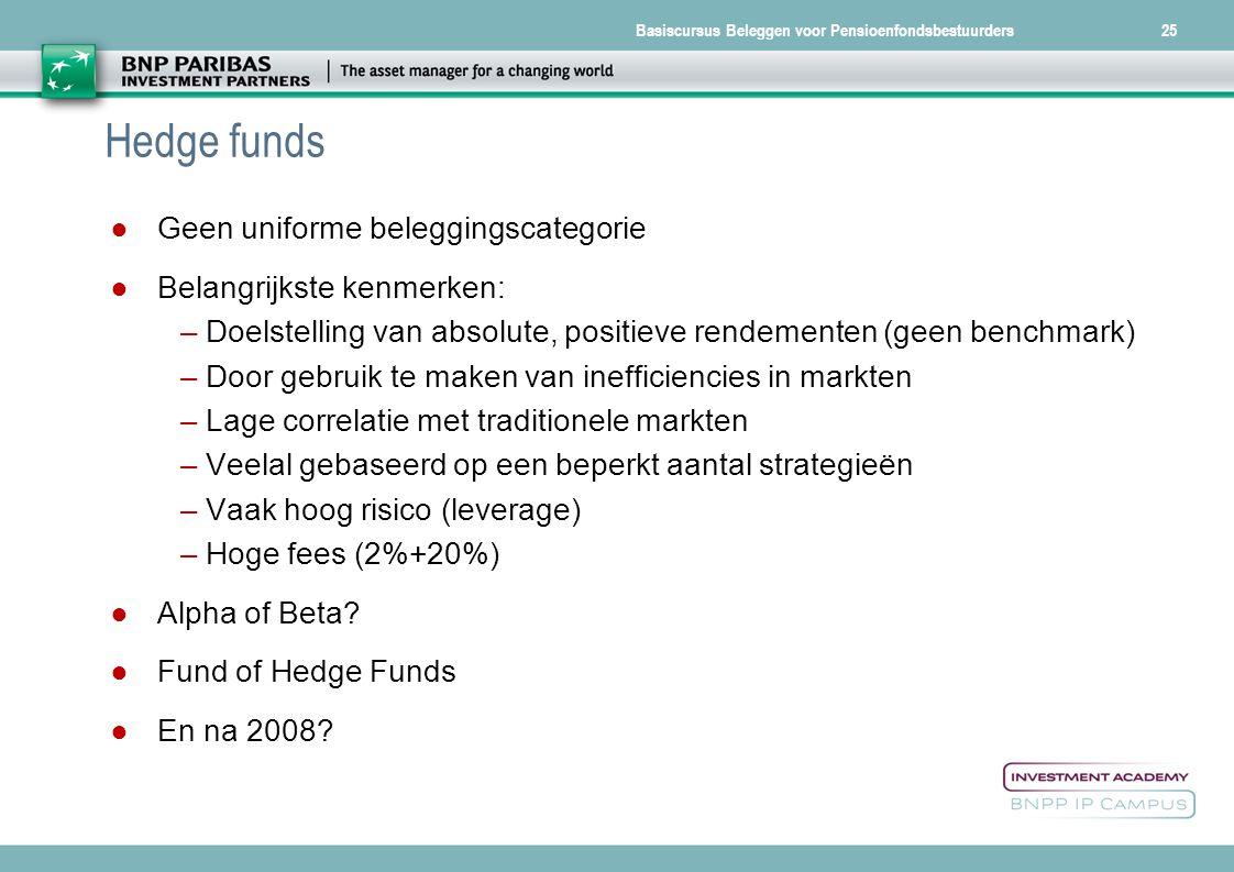 Hedge funds Geen uniforme beleggingscategorie Belangrijkste kenmerken: