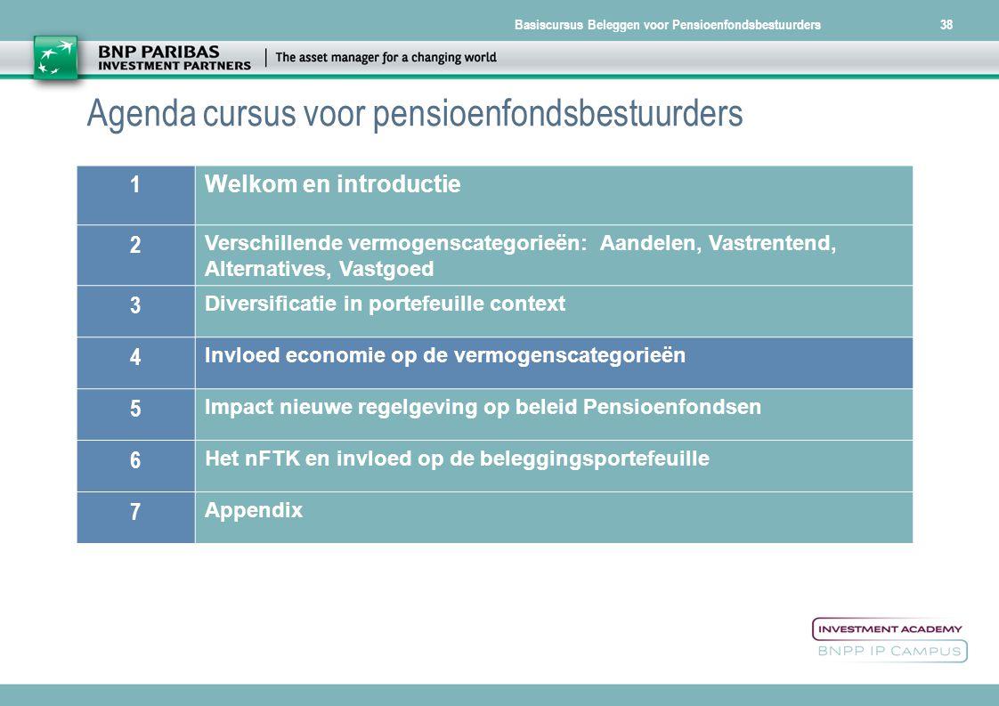Agenda cursus voor pensioenfondsbestuurders