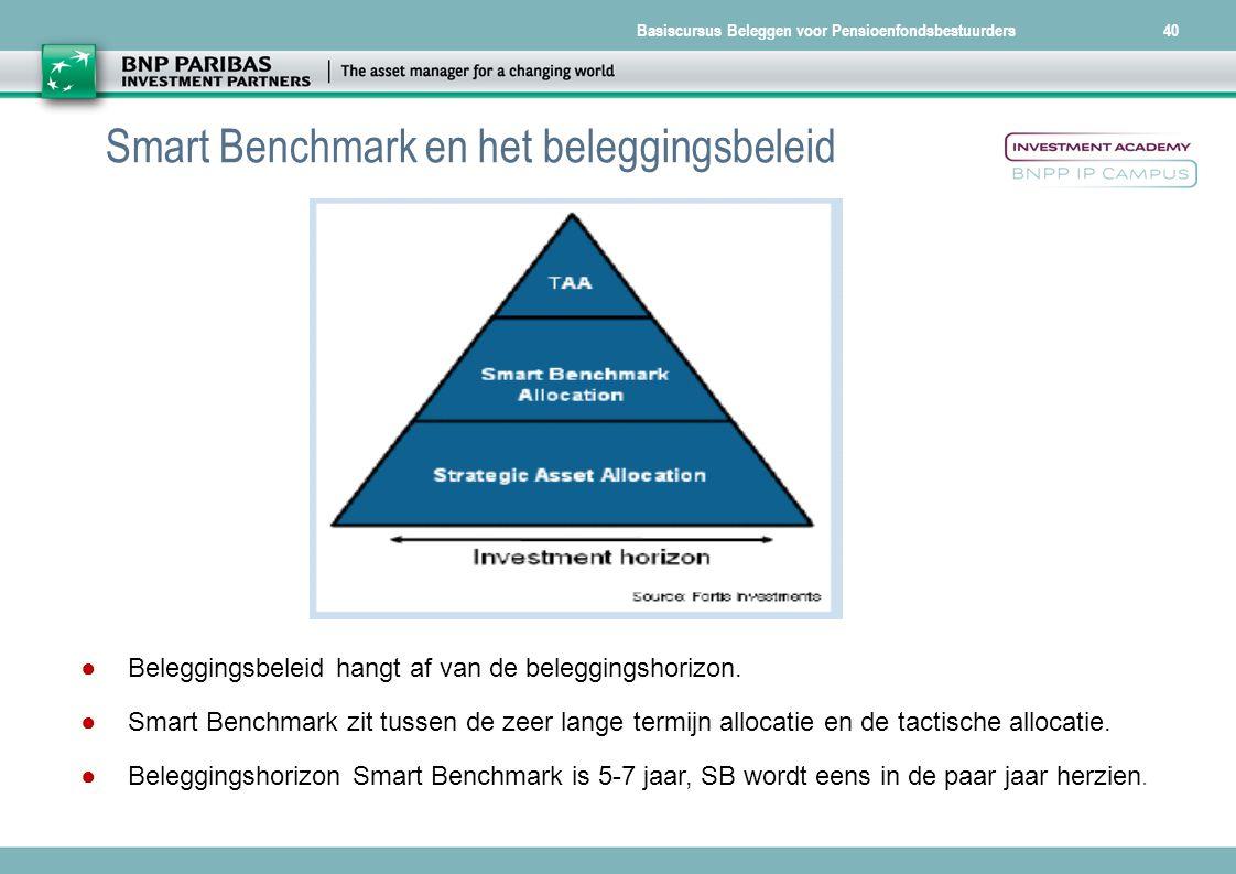 Smart Benchmark en het beleggingsbeleid