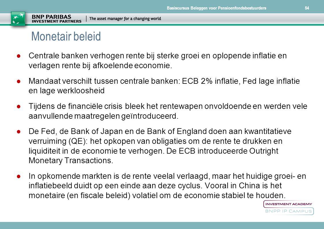 Monetair beleid Centrale banken verhogen rente bij sterke groei en oplopende inflatie en verlagen rente bij afkoelende economie.