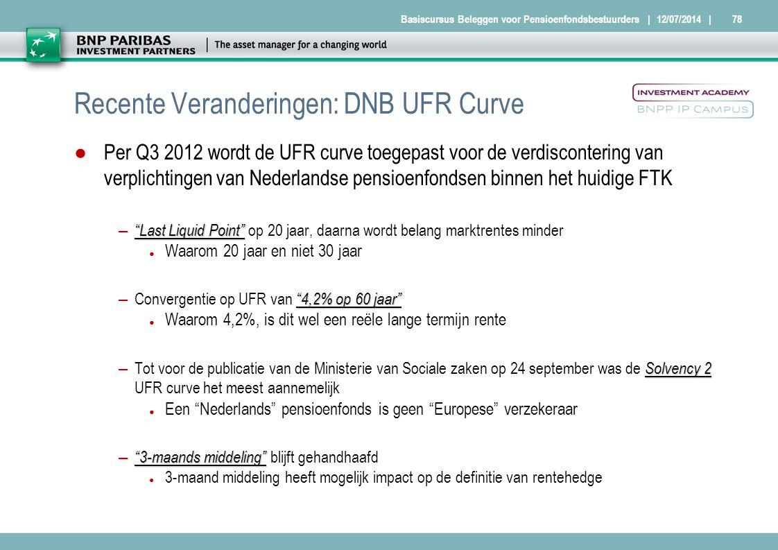 Recente Veranderingen: DNB UFR Curve
